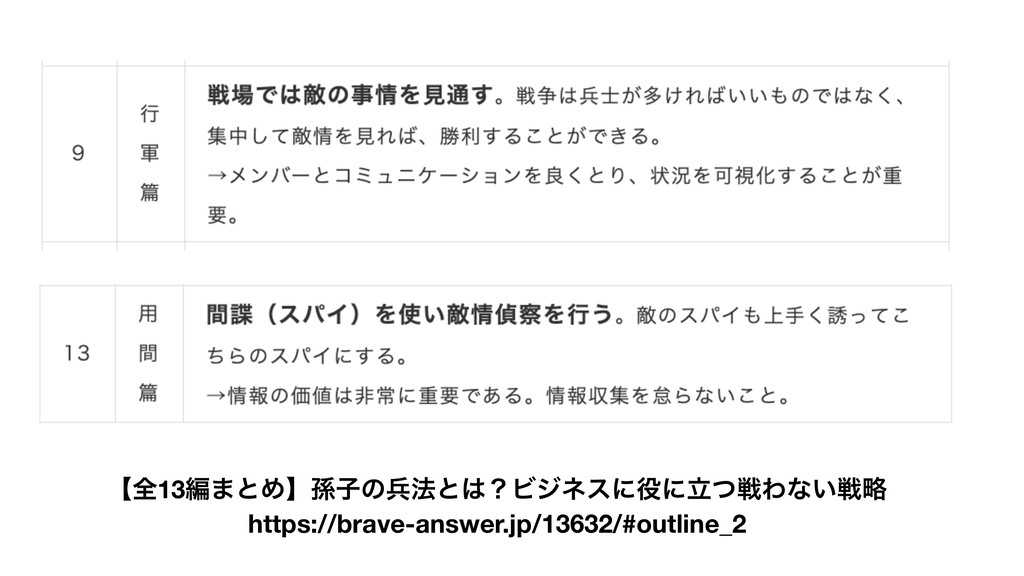 https://brave-answer.jp/13632/#outline_2 ʲશ13ฤ·...