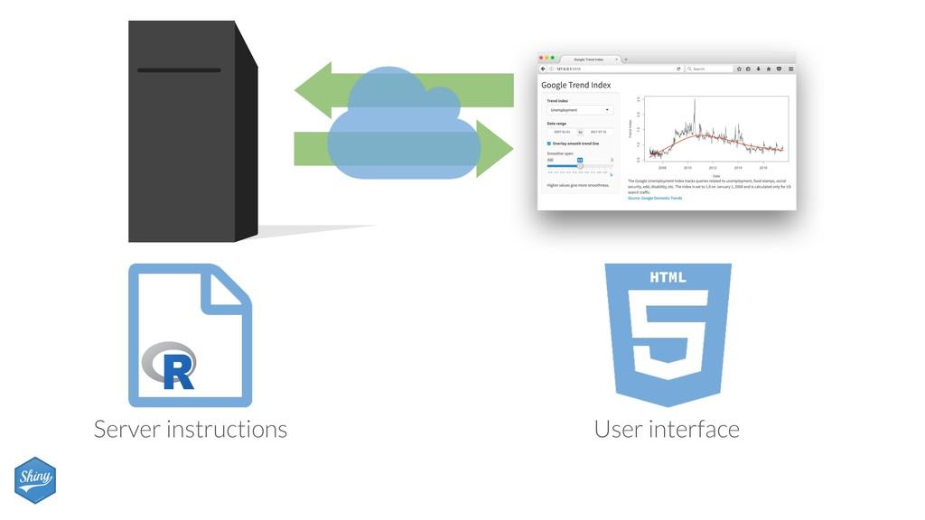 User interface HTML Server instructions