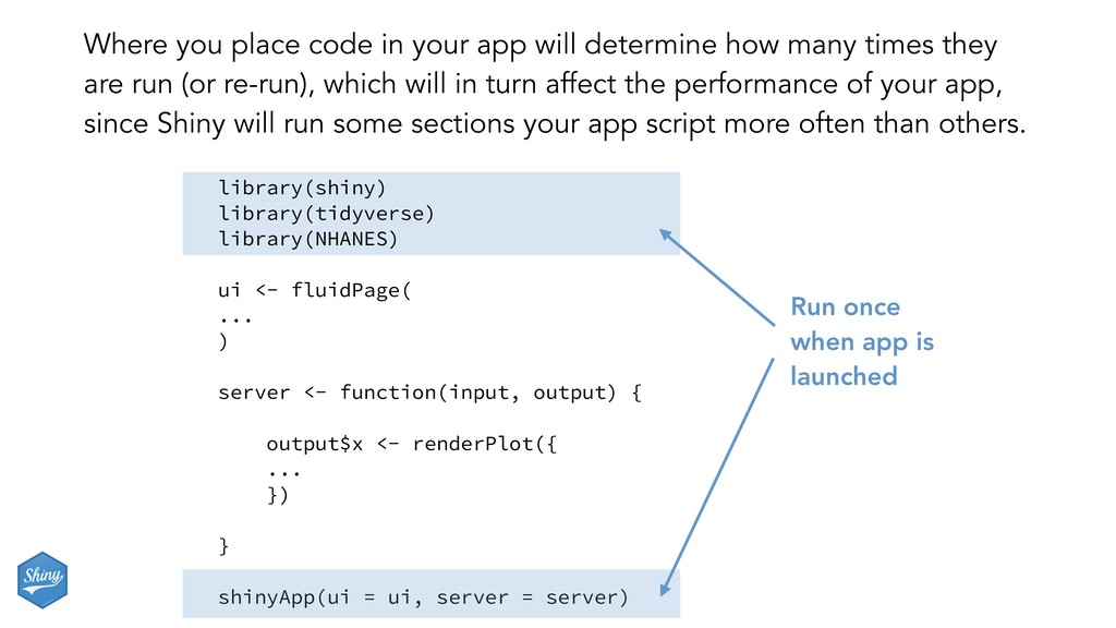 Where you place code in your app will determine...
