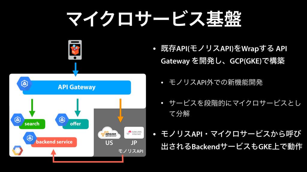 ϚΠΫϩαʔϏεج൫ API Gateway ©2011 Amazon Web Service...