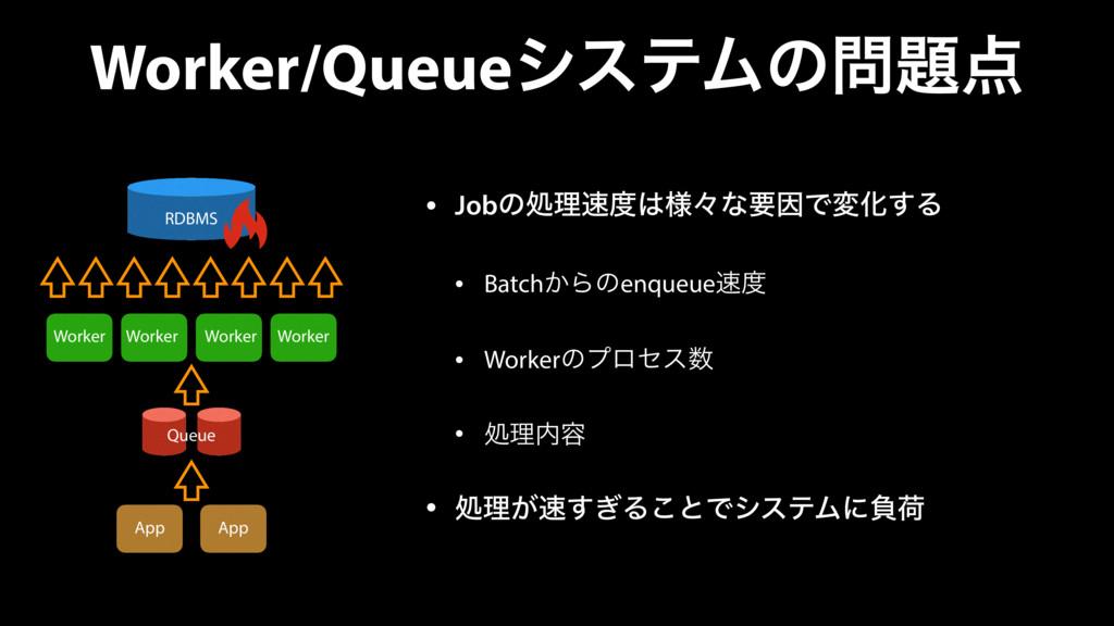 Worker/QueueγεςϜͷ • Jobͷॲཧ༷ʑͳཁҼͰมԽ͢Δ • Ba...