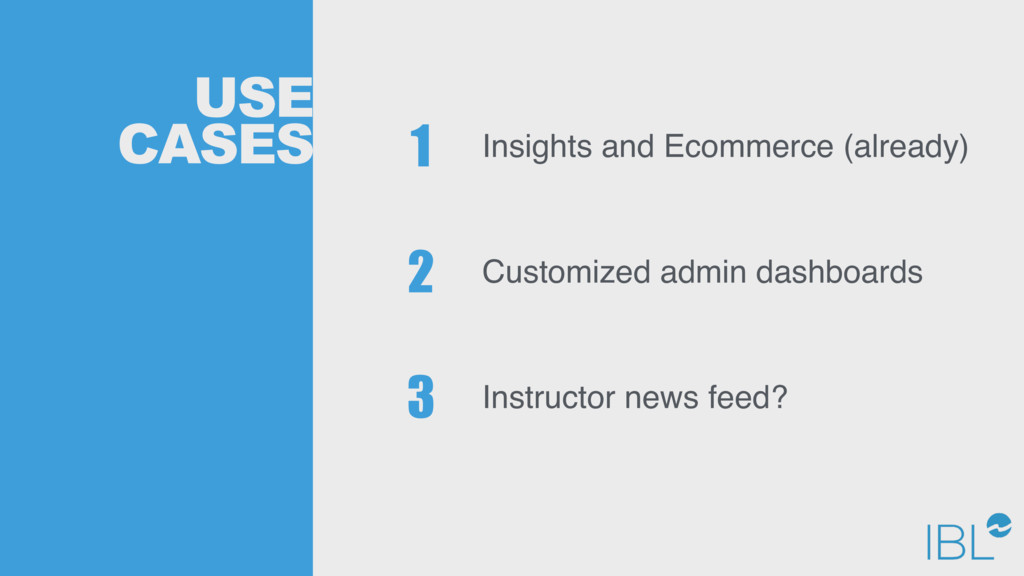 USE CASES Insights and Ecommerce (already) 1 Cu...