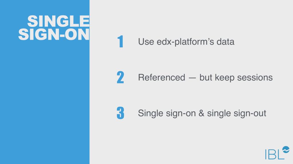 SINGLE SIGN-ON Use edx-platform's data 1 Refere...
