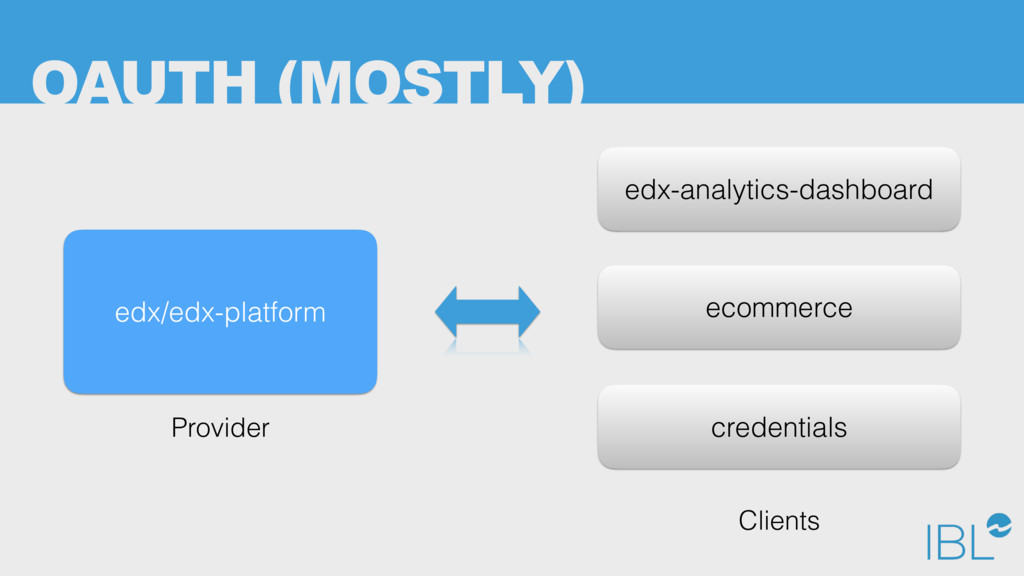 OAUTH (MOSTLY) edx/edx-platform Provider Client...