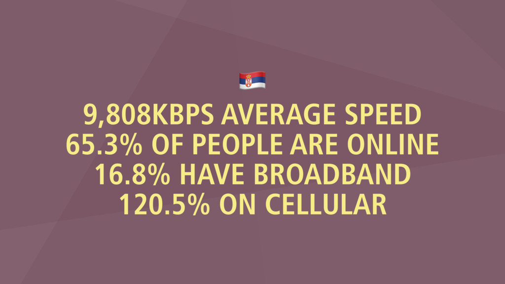 % 9,808KBPS AVERAGE SPEED 65.3% OF PEOPLE ARE O...
