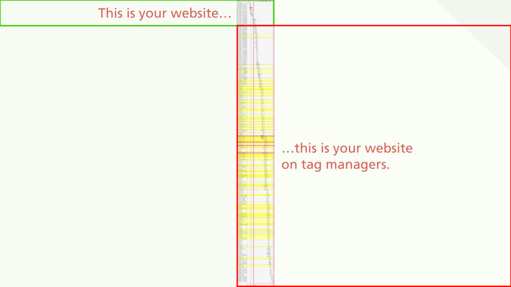 This is your website… …this is your website on ...