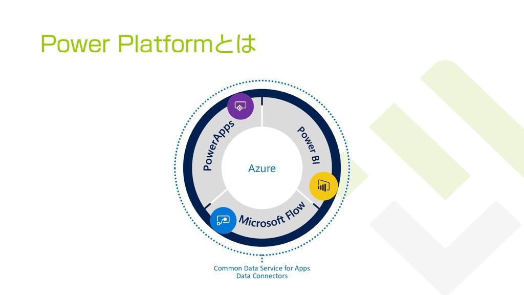 Power Platformとは 33 Azure Data Connectors Commo...