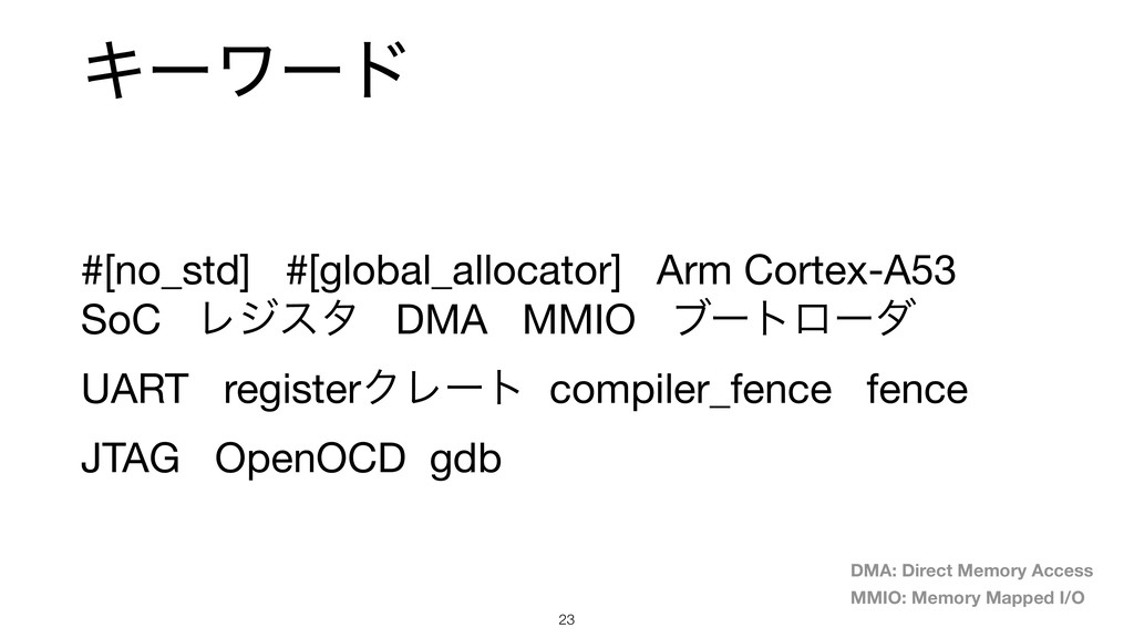 Ωʔϫʔυ #[no_std] #[global_allocator] Arm Cortex-...