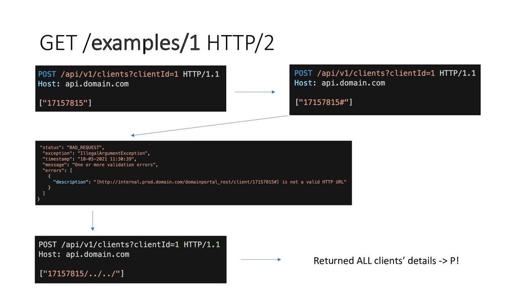 GET /examples/1 HTTP/2 Returned ALL clients' de...