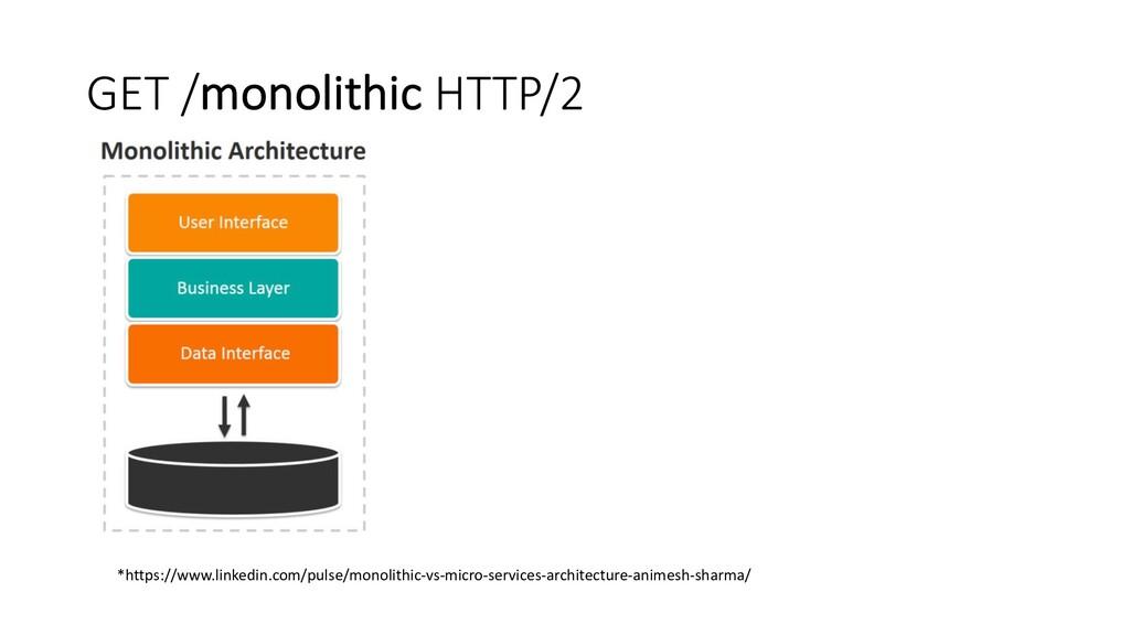 GET /monolithic HTTP/2 *https://www.linkedin.co...