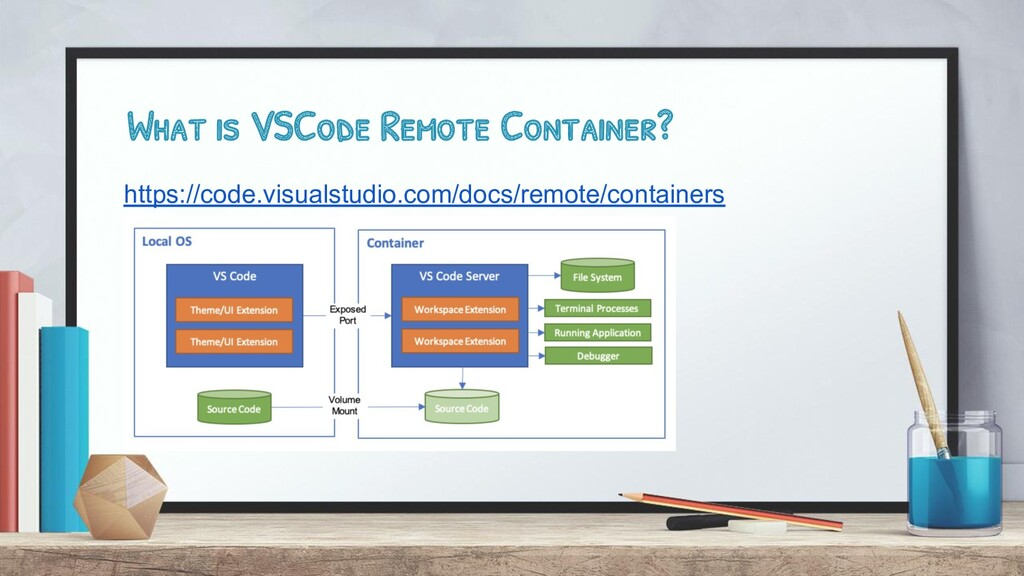What is VSCode Remote Container? https://code.v...