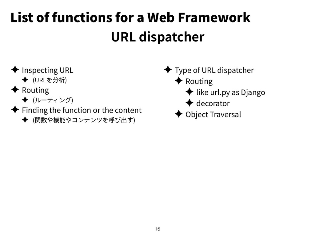 List of functions for a Web Framework URL dispa...