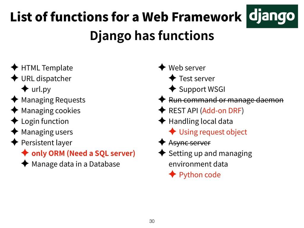 List of functions for a Web Framework Django ha...