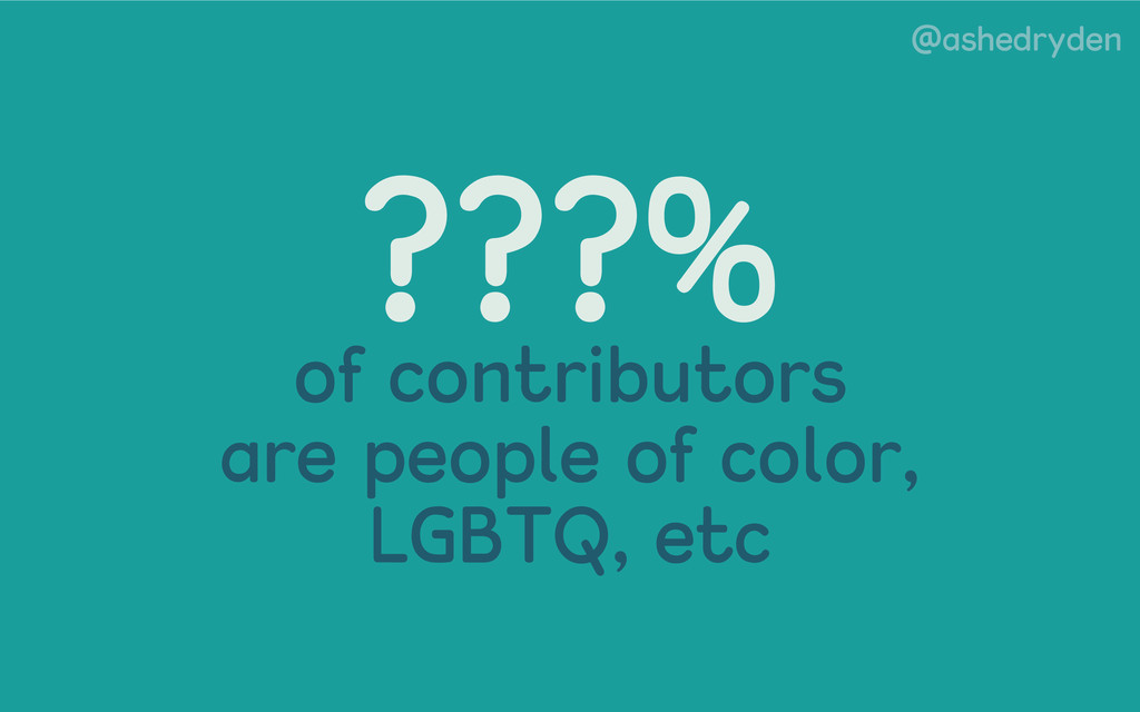@ashedryden ???% of contributors are people of ...