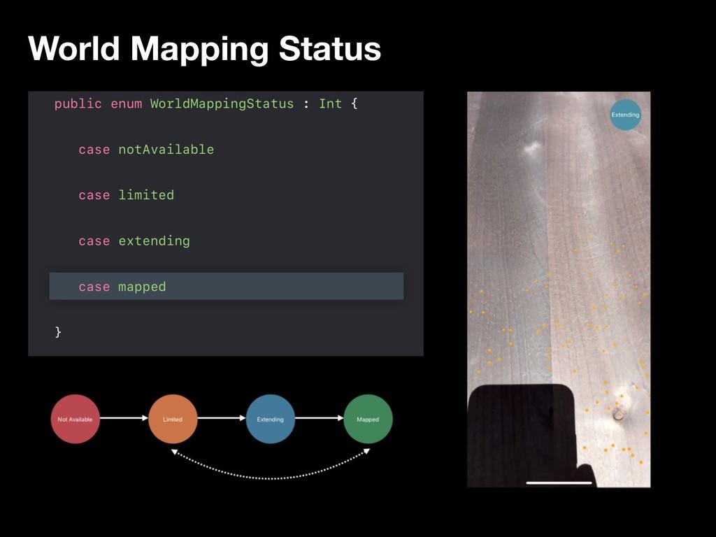 World Mapping Status