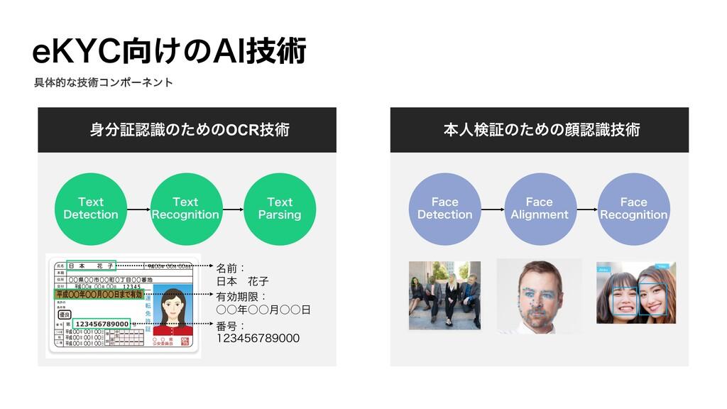 """F,:$向͚ͷ""""*技術 ۩ମతͳٕज़ίϯϙʔωϯτ ຊਓݕূͷͨΊͷإٕࣝज़ 'BDF %F..."""