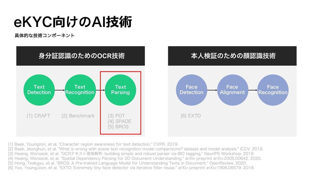 """F,:$向͚ͷ""""*技術 ۩ମతͳٕज़ίϯϙʔωϯτ ূࣝͷͨΊͷOCRٕज़ ຊਓݕূͷͨ..."""