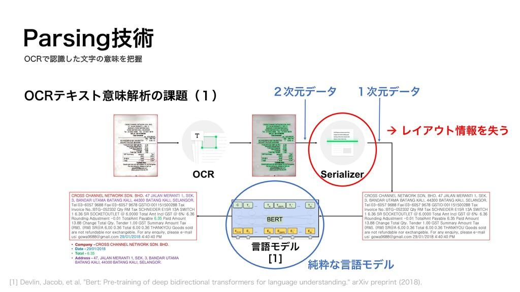 0$3ςΩετҙຯղੳͷ課題ʢ̍ʣ 1BSTJOHٕज़ OCR 言語Ϟσϧ <> Seria...