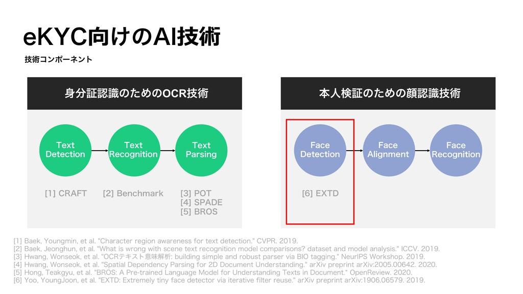 """F,:$向͚ͷ""""*技術 ٕज़ίϯϙʔωϯτ ূࣝͷͨΊͷOCRٕज़ ຊਓݕূͷͨΊͷإ..."""