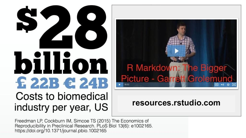 resources.rstudio.com