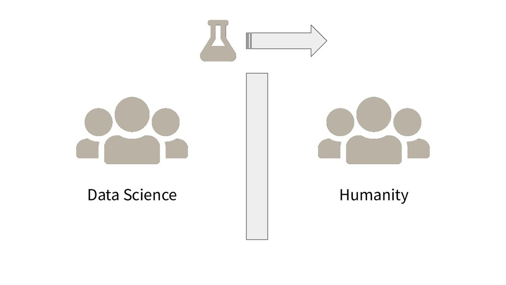 Data Science Humanity