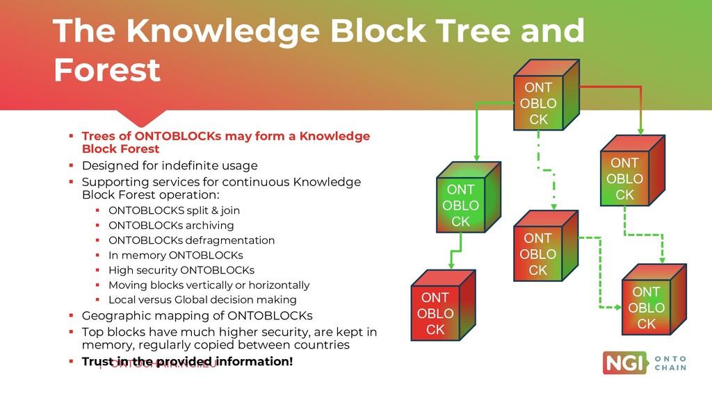 | ONTOCHAIN.NGI.EU ▪ Trees of ONTOBLOCKs may fo...