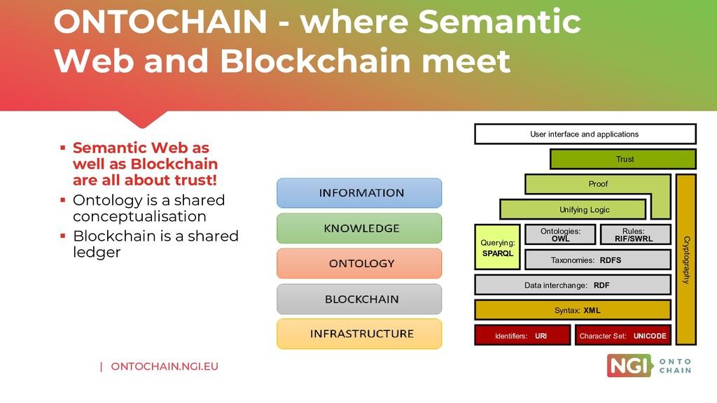 | ONTOCHAIN.NGI.EU ▪ Semantic Web as well as Bl...