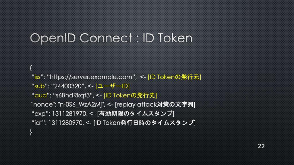 iss [ID Tokenの発行元] sub [ユーザーID] aud [ID Tokenの発...