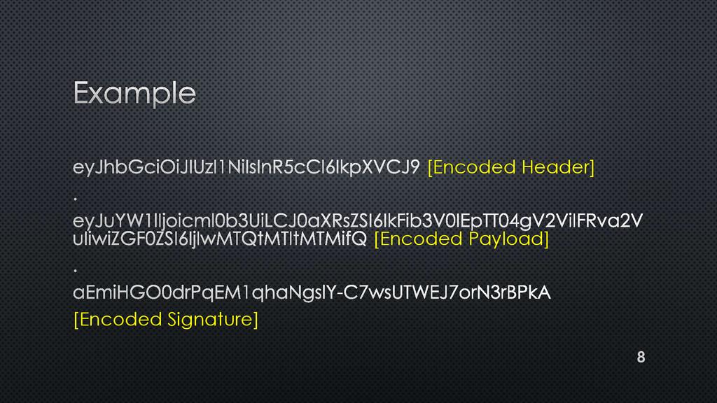 [Encoded Header] [Encoded Payload] [Encoded Sig...