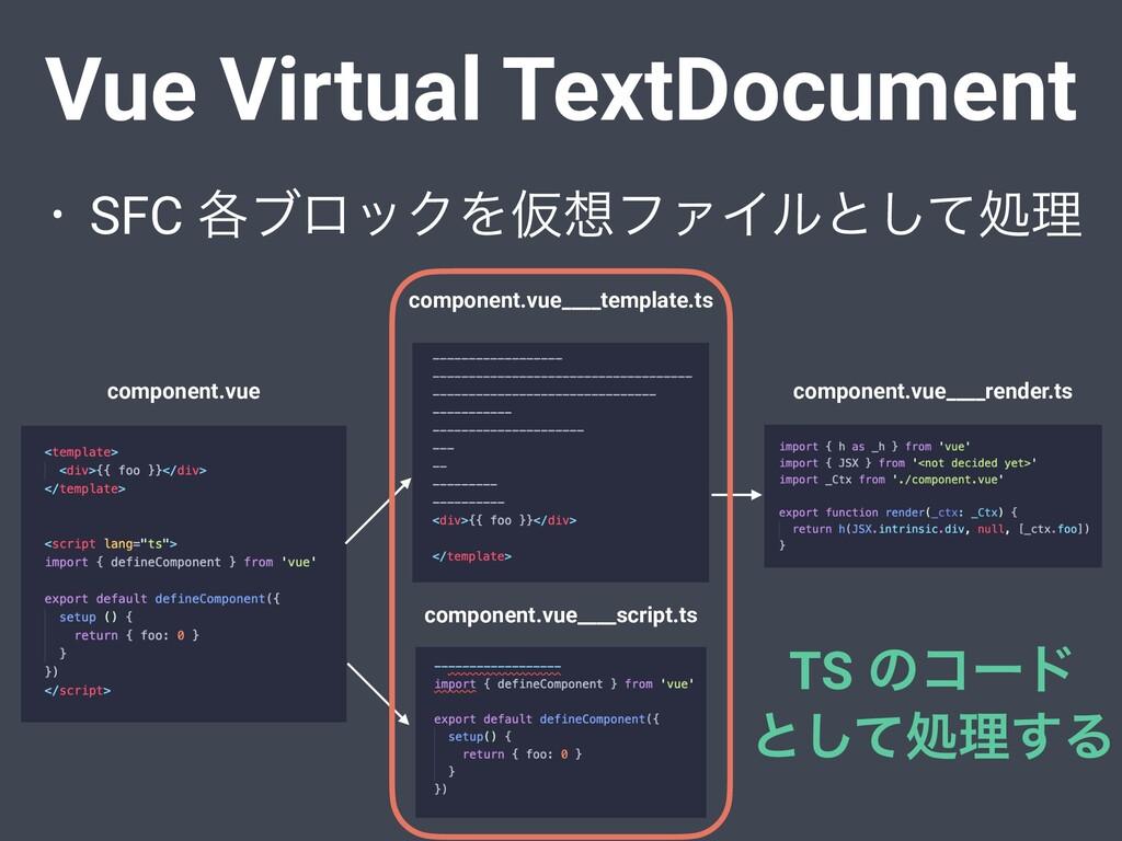 Vue Virtual TextDocument • SFC ֤ϒϩοΫΛԾϑΝΠϧͱͯ͠ॲ...