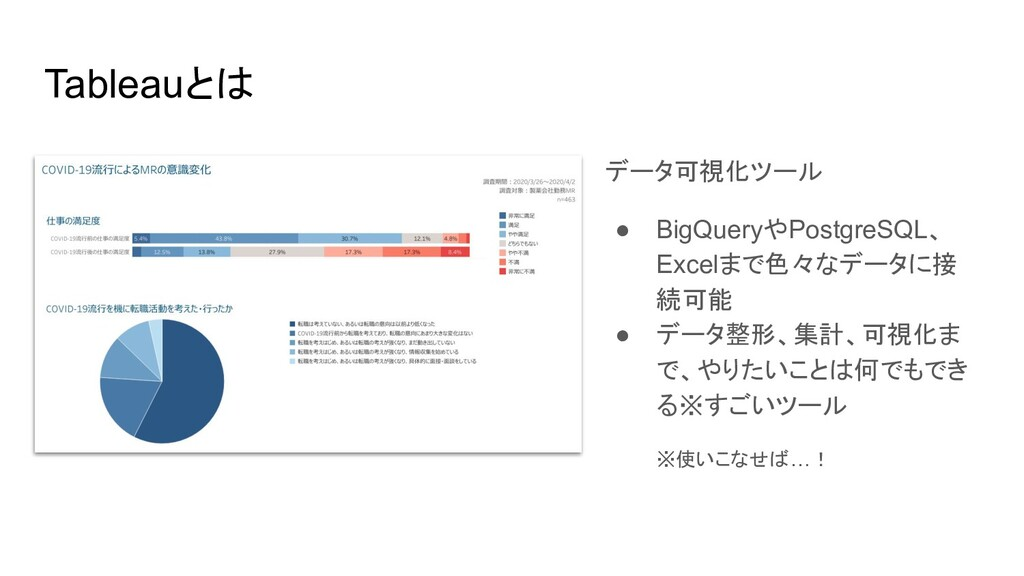 Tableauとは データ可視化ツール ● BigQueryやPostgreSQL、 Exce...