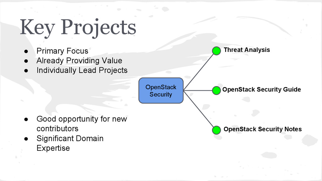 Key Projects Threat Analysis OpenStack Security...