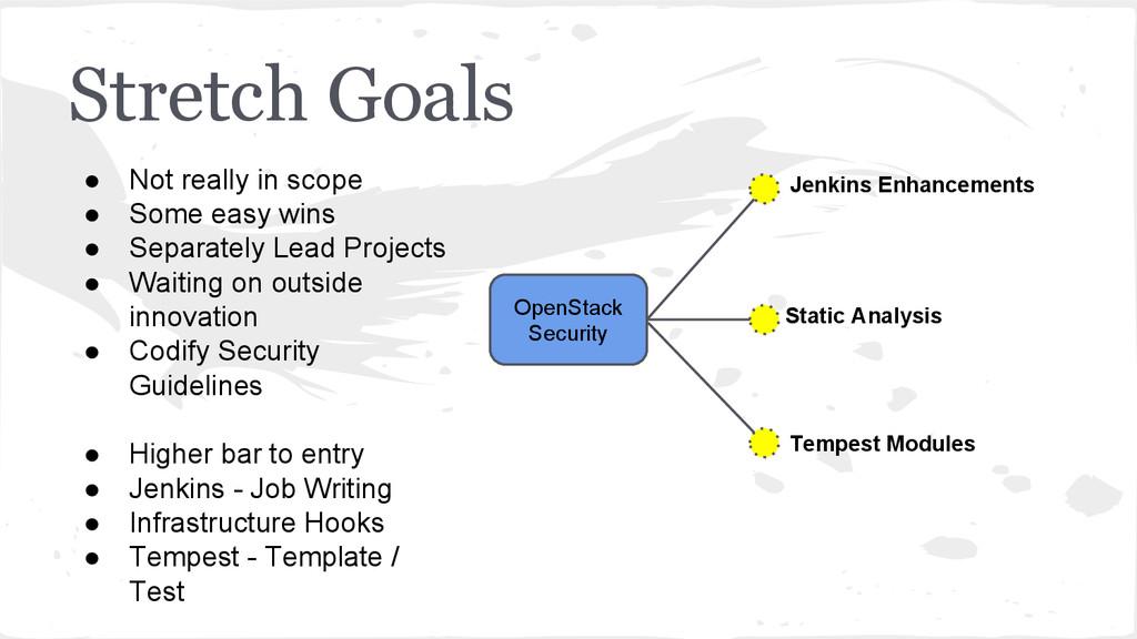 Stretch Goals Jenkins Enhancements Tempest Modu...