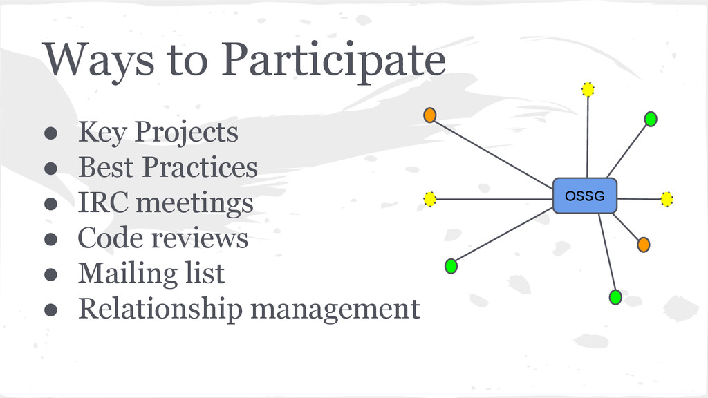 Ways to Participate ● Key Projects ● Best Pract...