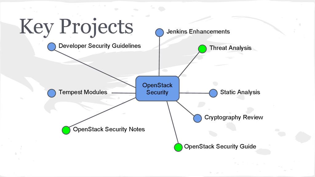 Key Projects Threat Analysis Jenkins Enhancemen...