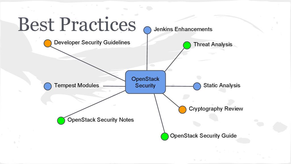Best Practices Threat Analysis Jenkins Enhancem...
