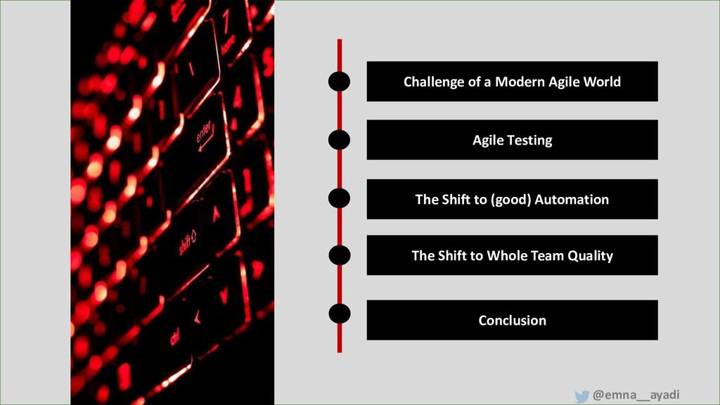 Challenge of a Modern Agile World Agile Testing...