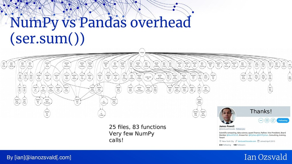 NumPy vs Pandas overhead (ser.sum()) By [ian]@i...