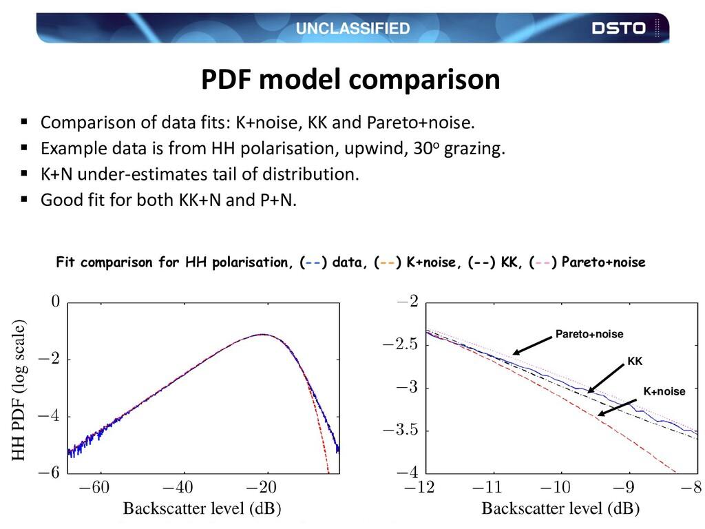 UNCLASSIFIED 13 PDF model comparison Fit compar...