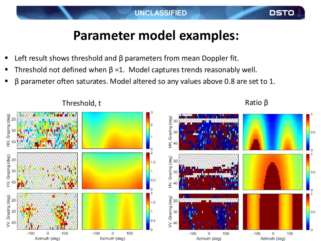 UNCLASSIFIED 27 Parameter model examples:  Lef...