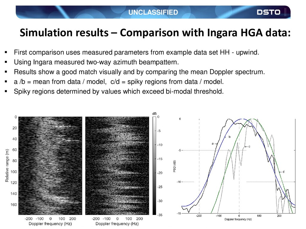 UNCLASSIFIED 30 Simulation results – Comparison...