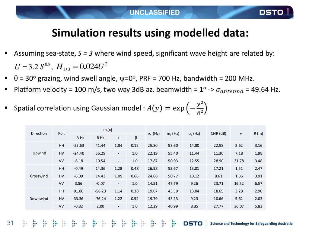 UNCLASSIFIED 31 Simulation results using modell...
