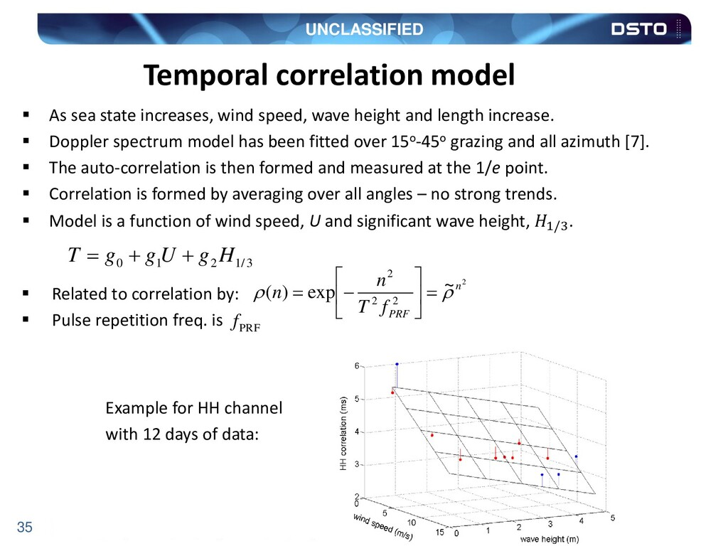 UNCLASSIFIED 35  Related to correlation by:  ...