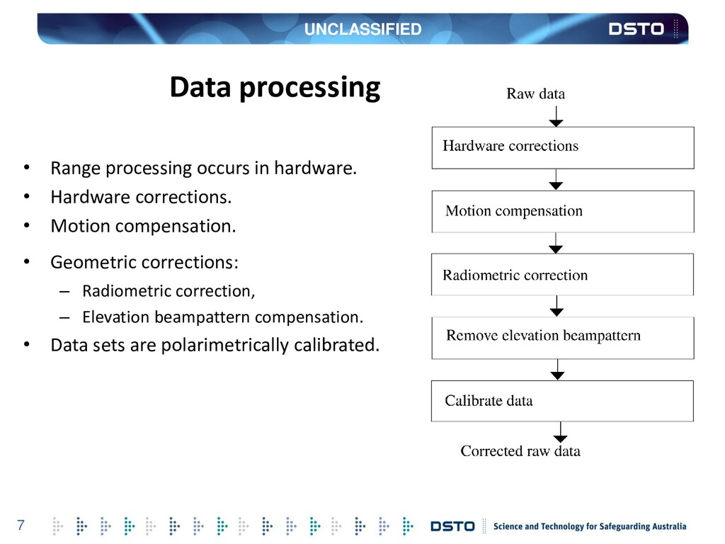 UNCLASSIFIED 7 • Range processing occurs in har...
