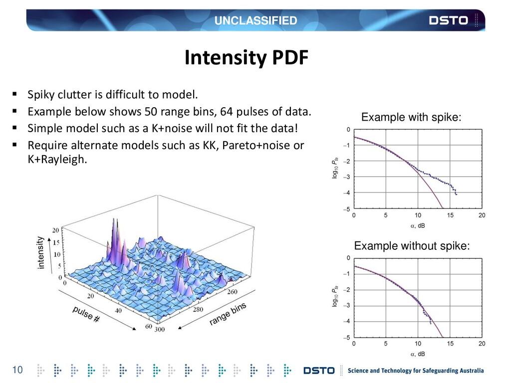 UNCLASSIFIED 10 Intensity PDF  Spiky clutter i...
