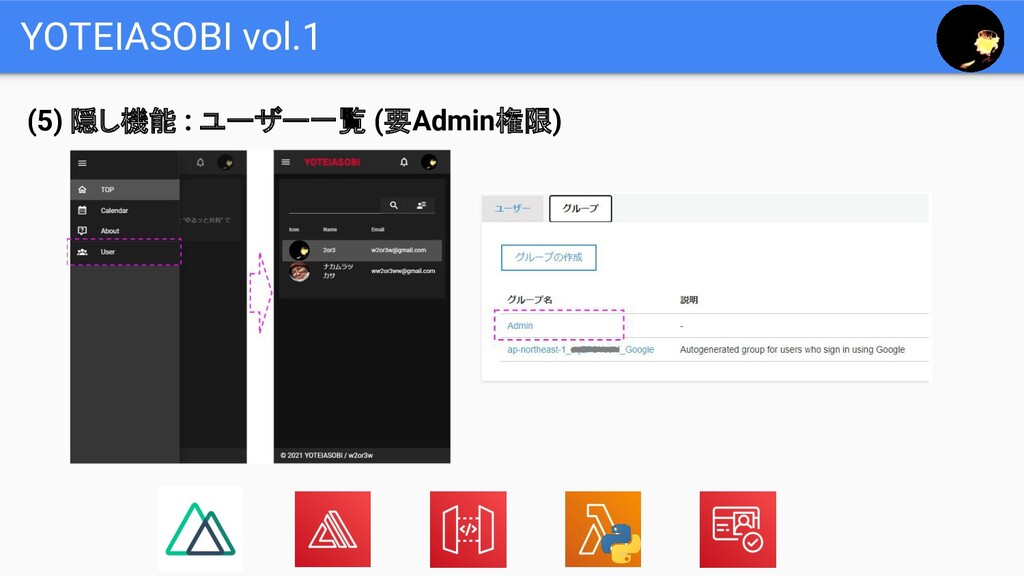 YOTEIASOBI vol.1 (5) 隠し機能 : ユーザー一覧 (要Admin権限)