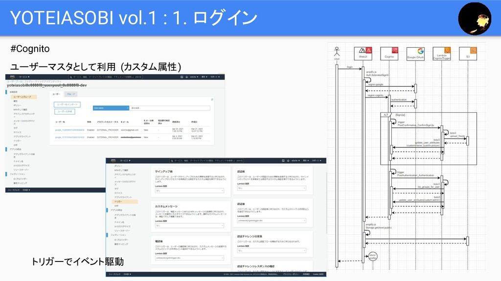 YOTEIASOBI vol.1 : 1. ログイン #Cognito ユーザーマスタとして利...
