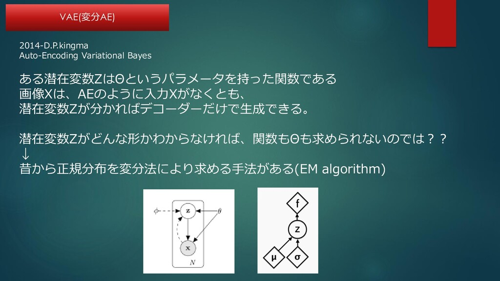 2014-D.P.kingma Auto-Encoding Variational Bayes...