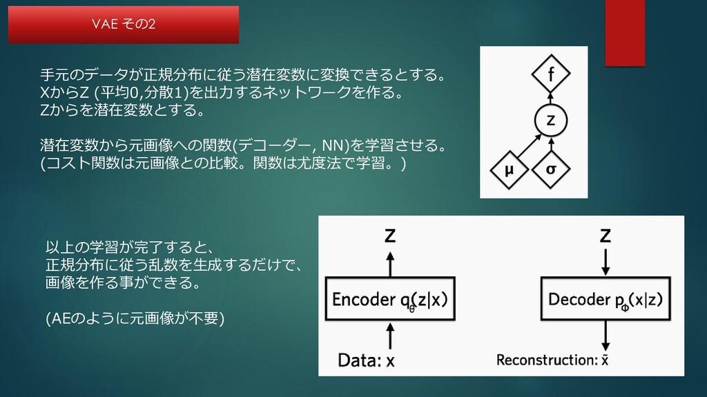 手元のデータが正規分布に従う潜在変数に変換できるとする。 XからZ (平均0,分散1)を出力す...