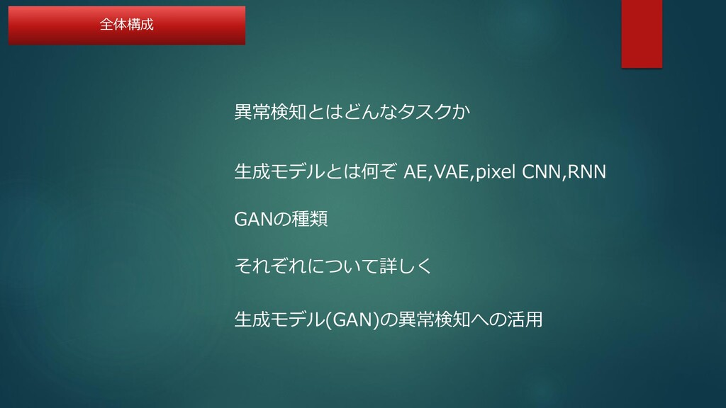 生成モデルとは何ぞ AE,VAE,pixel CNN,RNN GANの種類 それぞれについて詳...